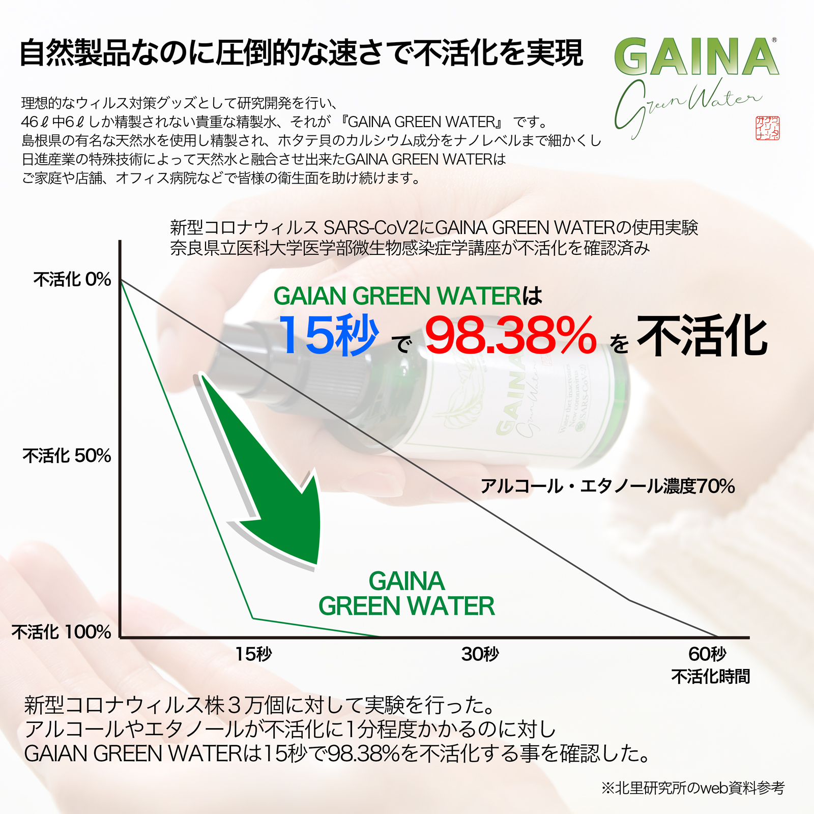GAINAグリーンウォーター10Lタンク (10000ml、コック付き)