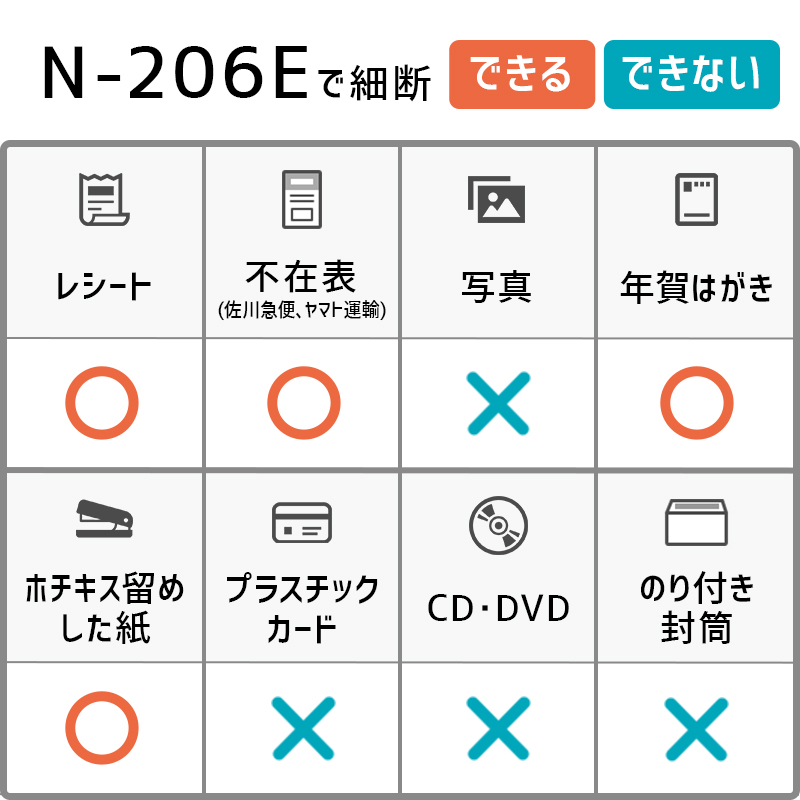 【高耐久で壊れにくい】ナカバヤシ A3業務用シュレッダー N-206E【送料無料】【新品】