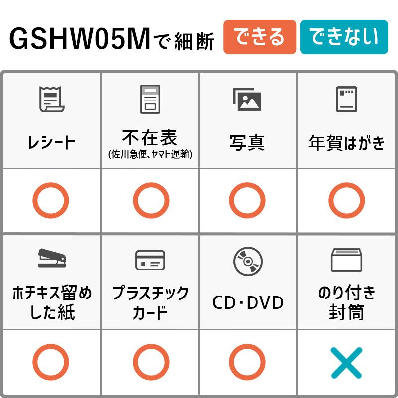 業務用マイクロクロスカットシュレッダー GBC/アコ・ブランズ・ジャパン GSHW05M