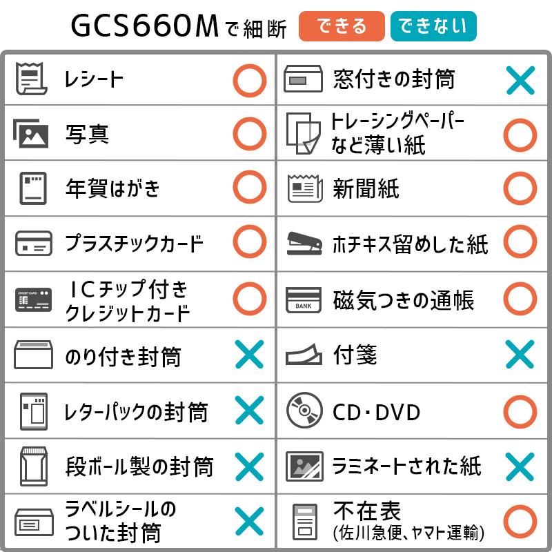 【大型・大容量】GBC 業務用マイクロクロスカットシュレッダー 660M/GCS660M  シュレッドマスタープロ ホチキス/CD・DVD/プラスチックカード/クリップ【送料無料】【代引き不可】【新品】