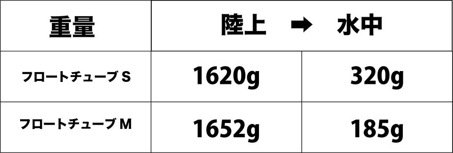 カーボン伸縮アームL+ライト1灯セット
