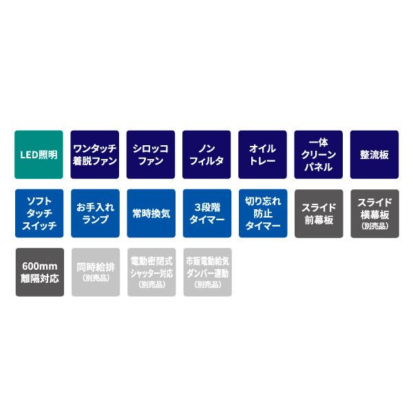 TLRシリーズ TLR-3S-AP601SV