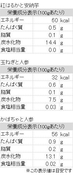 ベビーフード ギフト オーガニック 離乳食セット 3種×2個 計6個セット
