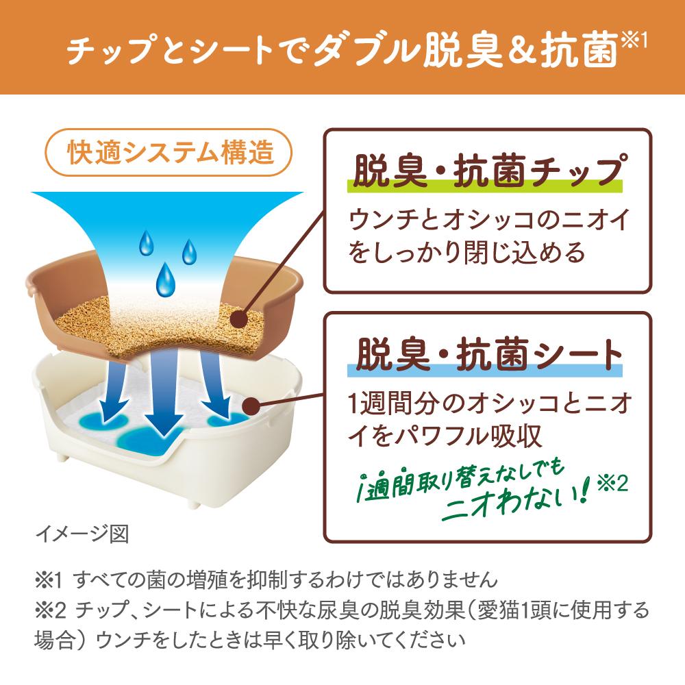 ニャンとも清潔トイレ すいすいコンパクト [アイボリー&ペールオレンジ]