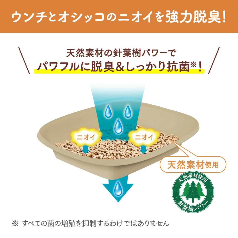 (製品箱)ニャンとも清潔トイレ 脱臭・抗菌チップ 小さめの粒 [2.5L] 1箱(6個パック)