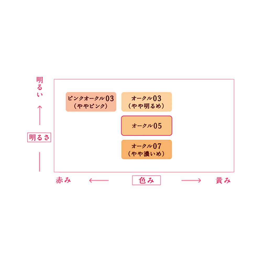 (製造終了品)プリマヴィスタディア ぱっと明るさ実感リキッドファンデーションUV ピンクオークル03 ^
