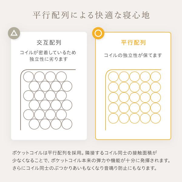 マットレス ポケットコイル 快眠 高密度 ニット生地 体圧分散 1年保証 コンパクト 圧縮 梱包 セミダブルサイズ