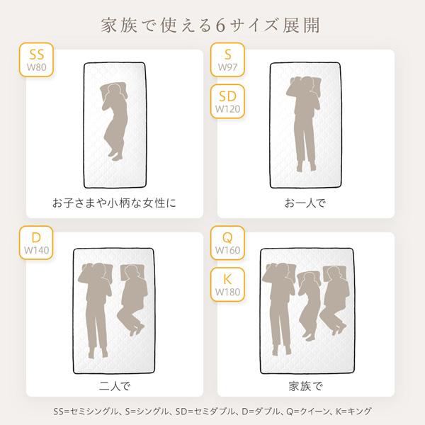 マットレス ポケットコイル 快眠 高密度 ニット生地 体圧分散 1年保証 コンパクト 圧縮 梱包 シングルサイズ
