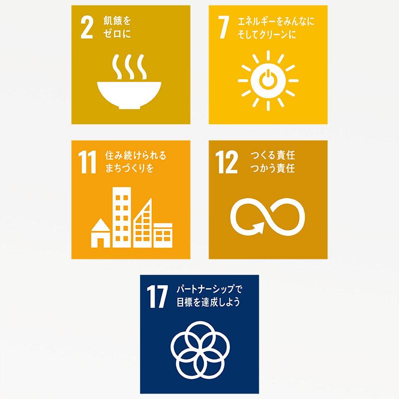 ネクタイ「SDGs」イエロー