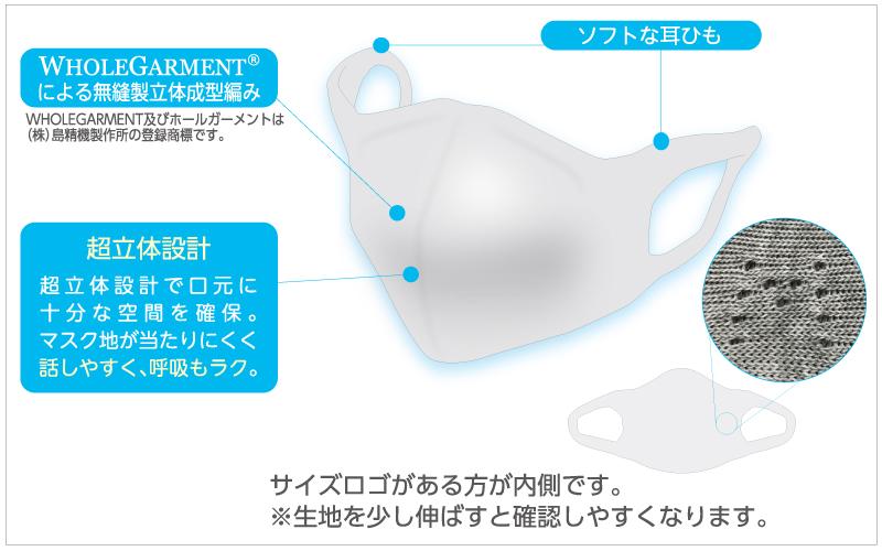 超立体 やさしくつつみマスク オーガニックコットン M L