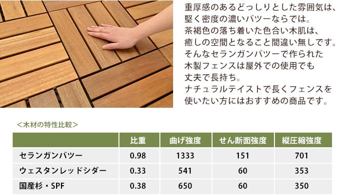 高耐久・セランガンバツ製デッキパネル 約300×300×25mm(15枚入/箱)(18.0kg)