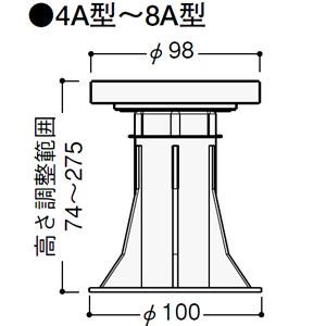 フクビ マルチポスト 6A型(調整幅:124〜175mm)(MPST6A)