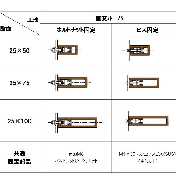 フェンス材 フェザールーバー ボルトナット固定用 25×50×1500mm ブラウン (1.19kg) ※専用ボルトナット別売
