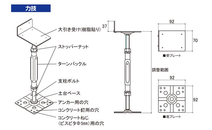 鋼製束 力技 L型 420〜570mm 【WKD4257】