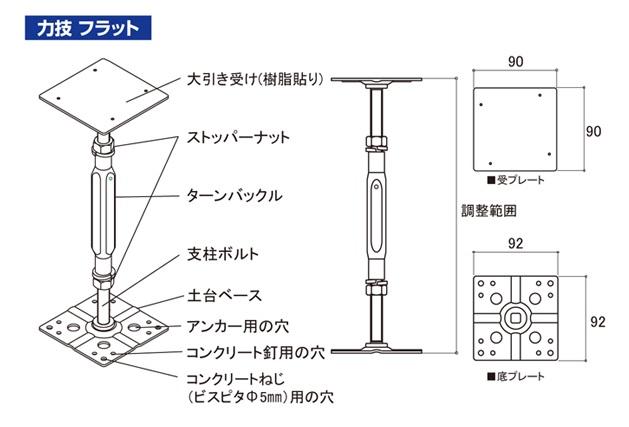 鋼製束 力技 フラット型 420〜570mm 【KD4257F】 T型
