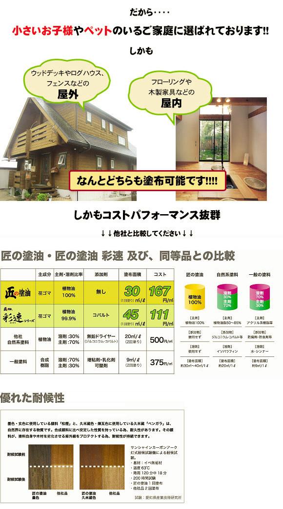 自然塗料 屋内外用 木部 匠の塗油 久米蔵色 1L ※北海道・沖縄・離島+500円