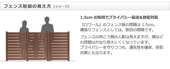 【在庫限り】樹脂製 目隠しフェンス ロワール 【1825】 (本体+柱1本) 幅900×奥行き80×高さ1825(2275)mm