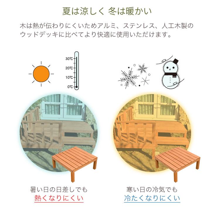 ACQ注入天然木SPFウッドデッキ 本体
