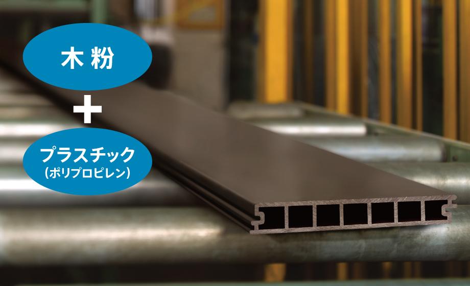 YKKAP リウッドデッキ200 1.5間(2651)×3尺(920) 高さ550〜700mm
