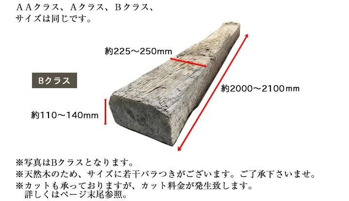豪州産中古枕木 アンティーク・中級(Bクラス) 約T110〜140×W225〜250×L2000〜2100mm (約50kg)【要-荷下し手伝】