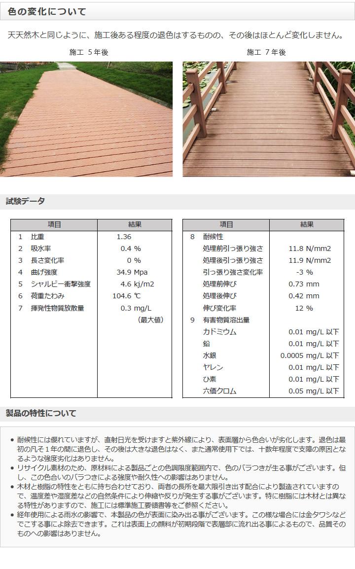 ※人工木 アドバンスデッキ用 端部金具 20枚入/箱 (0.5kg) ※樹脂デッキ部材