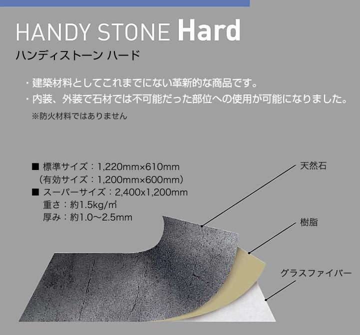 天然石シート ハンディストーン HANDY STONE ハードタイプ:全種サンプルセット