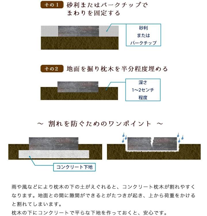 【5本セット】リーベのリアルコンクリート 枕木2/ライトブラウン ・T45×W210×L630mm (約13.5kg/1本)
