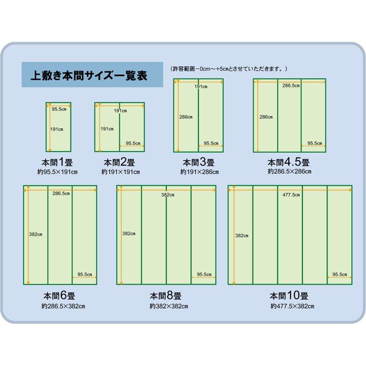 上敷き 3畳 湯沢 本間3畳 (191×286cm) い草 ラグ 国産 (1102783)
