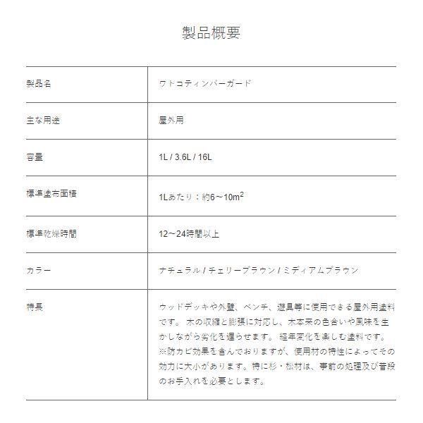 塗料 屋外木部用 ワトコティンバーガード 1L※北海道・中国以西+500円