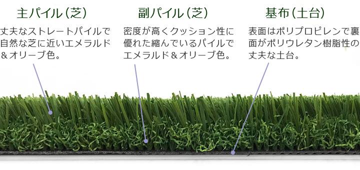 人工芝 パークシア プラドS 芝丈30mm (サイズ1×10m)