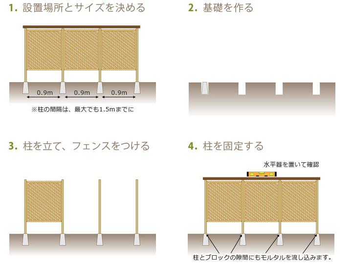 支柱 フェンス支柱 60×60×1200mm ブラウン 6本セット 木製 フェンスパネル受け加工 飾り ポール