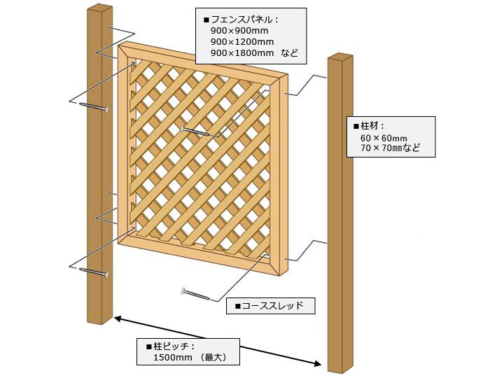 支柱 フェンス支柱 60×60×1650mm ブラウン 6本セット 木製 フェンスパネル受け加工 飾り ポール