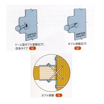 【在庫限り】シンプソン金具(SIMPSON) 型番LUS44