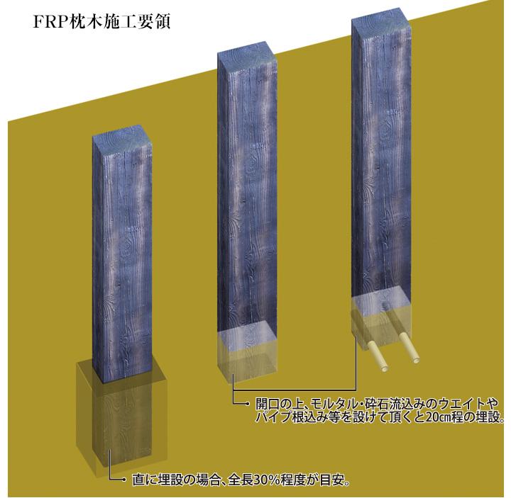 スリットフェンス 枕木風 FRP 樹脂製 ガーデンピラー(スリットスクリーン) 柱 格子材 FRP製 ダークブラウン 5本セット (120cm)
