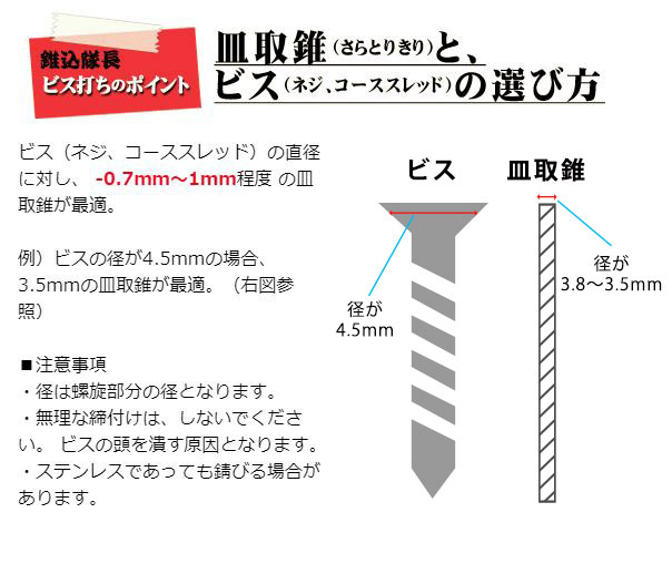 硬質木材用ビス・錐込隊長 4.5(径)×51(長さ)mm (300本入) (1.0kg) 【SUS410】