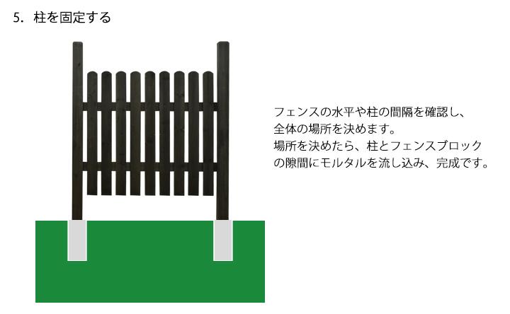 フェンス 縦格子 幅97cm ホワイト 木製 ストライプフェンス ナイル ※支柱別売り