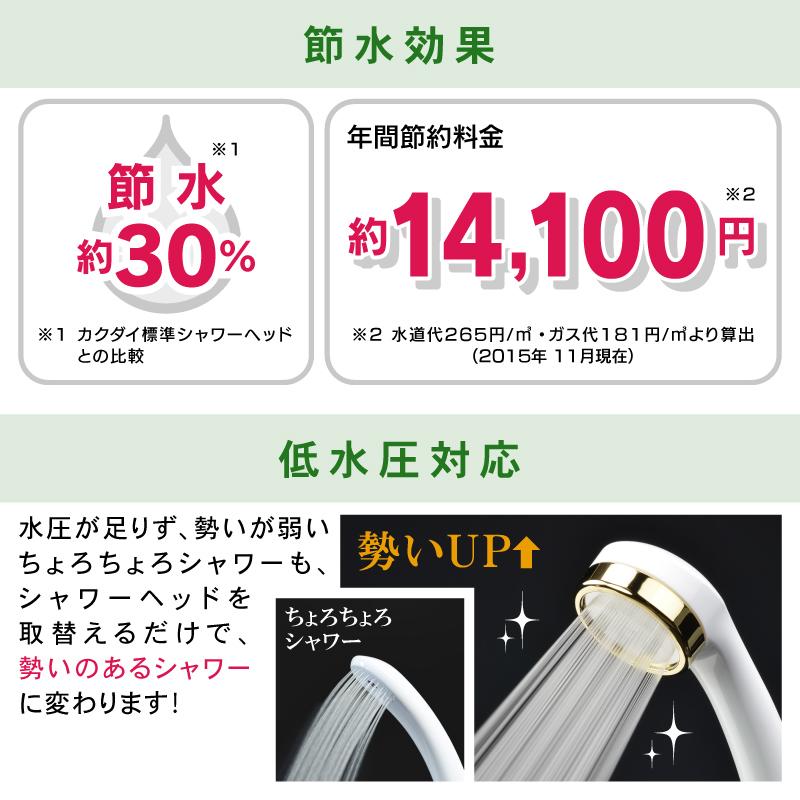 サーモスタットシャワー混合栓 浴室用水栓 (節水シャワー 吐水パイプ固定 ホワイト ゴールド)