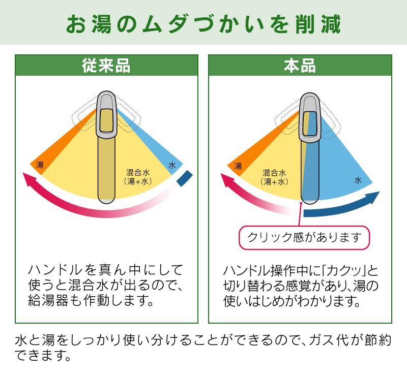 シングルレバー混合栓 おしゃれ ( キッチン マットブラック シルバー )