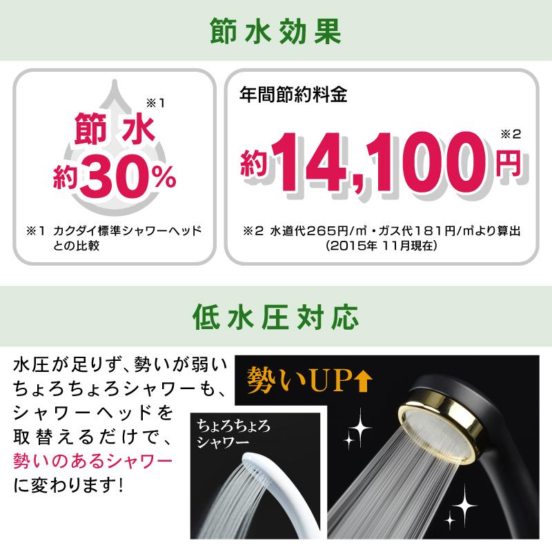 サーモスタットシャワー混合栓 浴室用水栓(節水シャワー ブラック ゴールド)