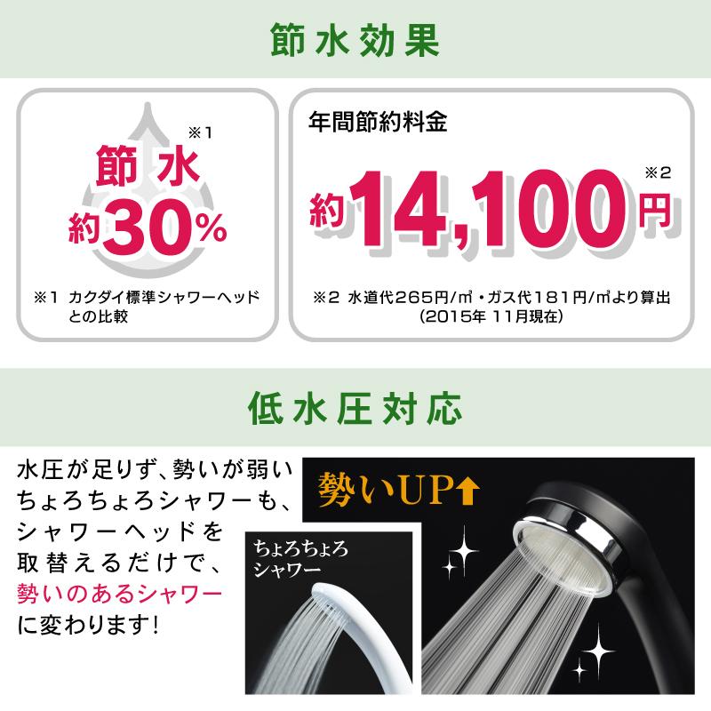 サーモスタットシャワー混合栓 浴室用水栓(節水シャワー ブラック シルバー)