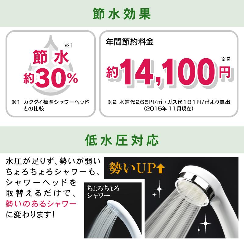 サーモスタットシャワー混合栓 浴室用水栓 (節水シャワー ホワイト シルバー 80ミリパイプ)