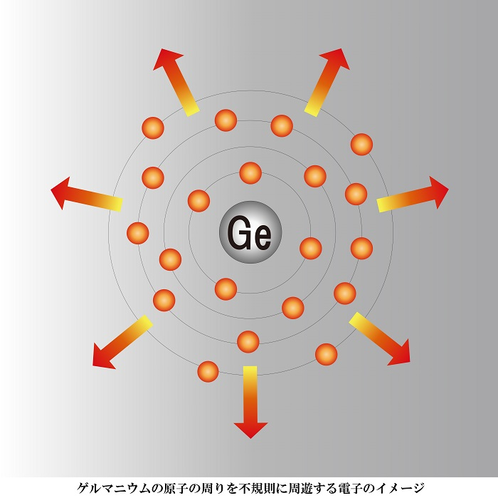 ゲルマニウム加工ネックレス 18金・トルマリン