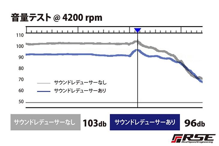 R.S.E フルチタンユニバーサルアダプター RB6120-0000A