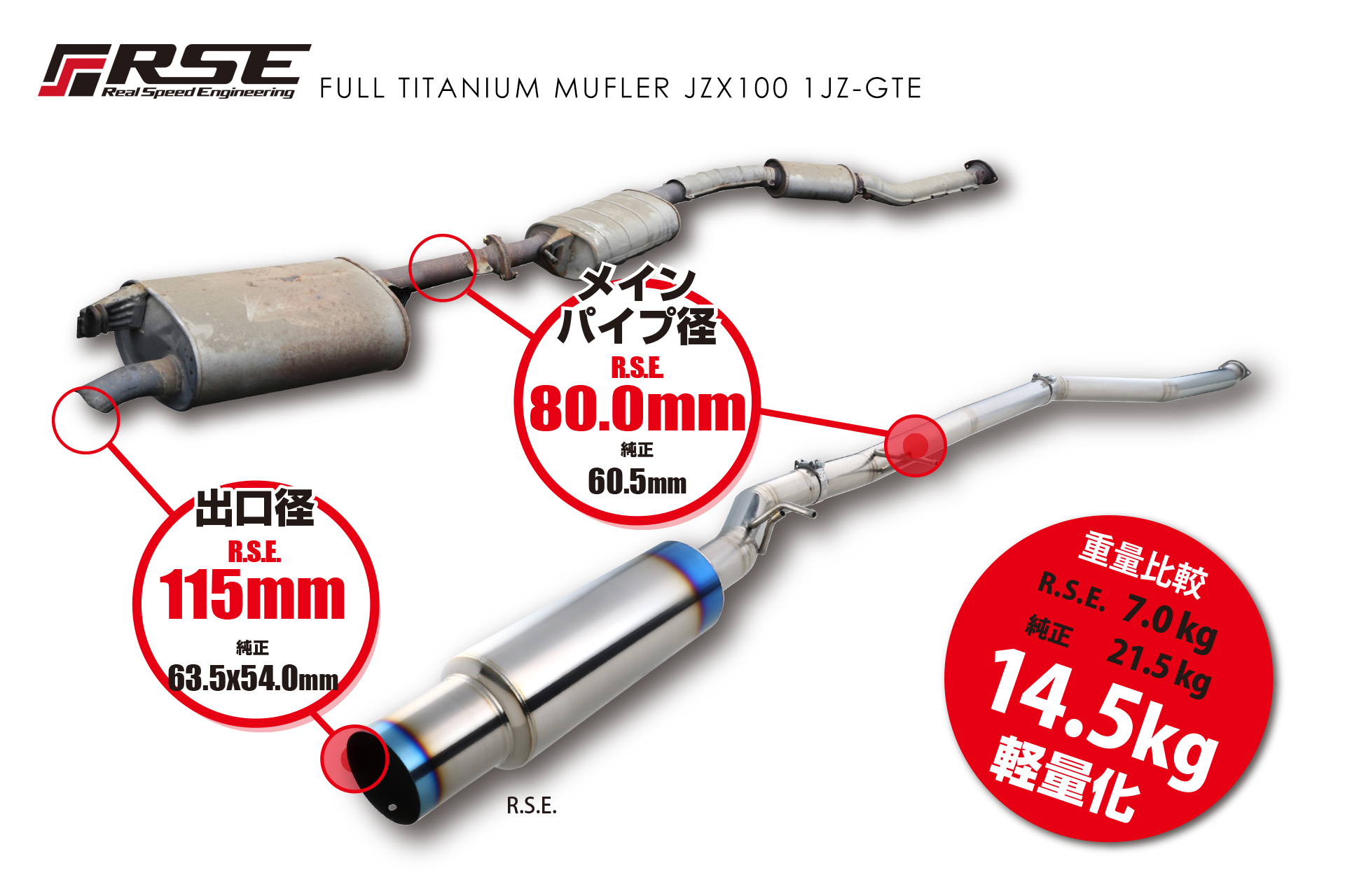 R.S.E フルチタンマフラー  トヨタ JZX100 1JZ-GTE  RB6090-TY04A