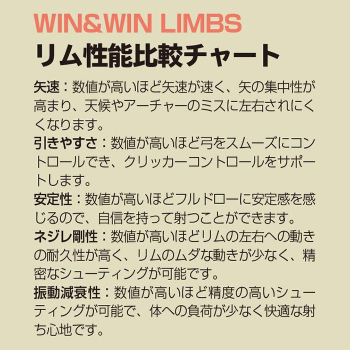WIAWIS NS ウッドコア【アウトレット特価】