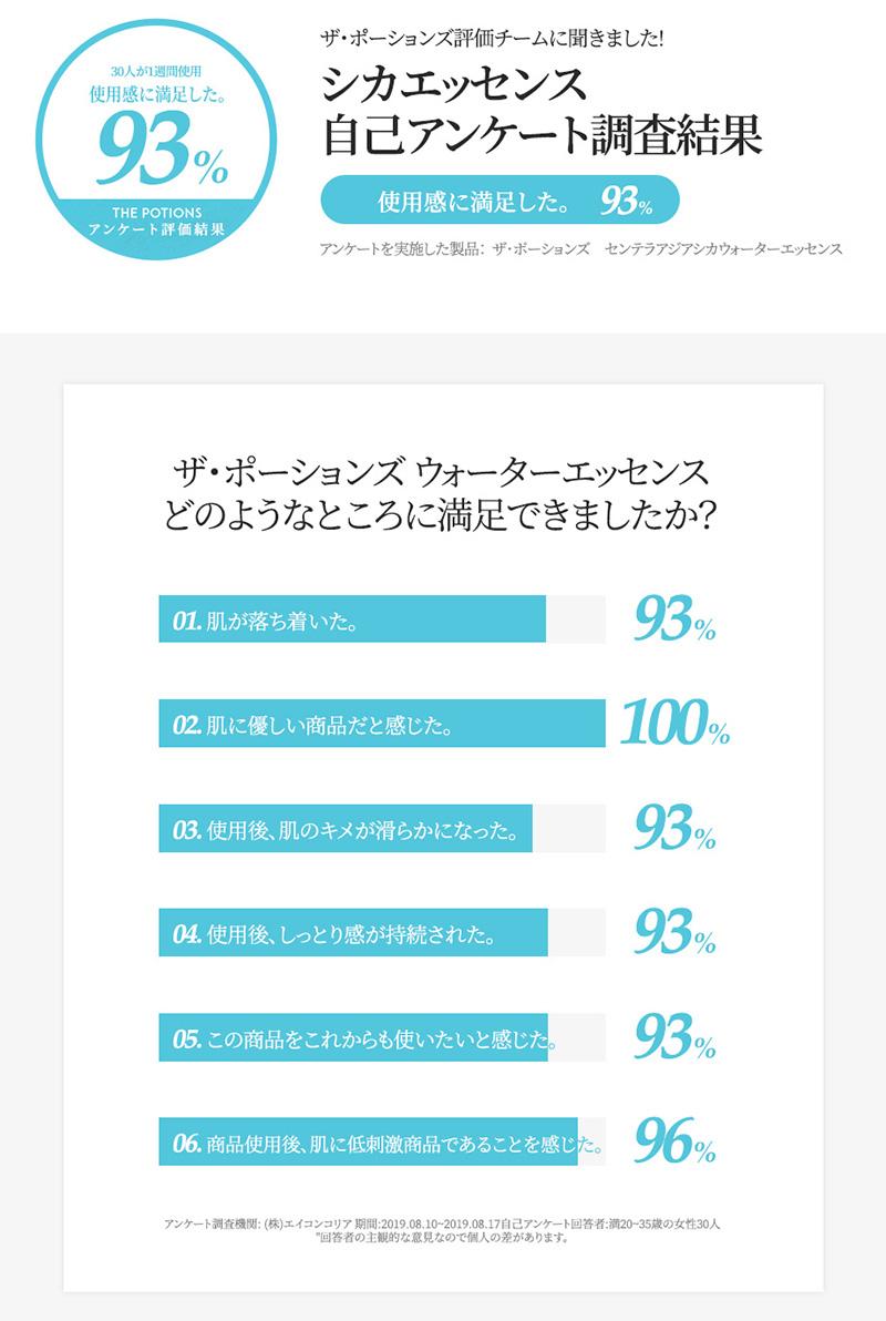 【会員さま20%オフ】ザ・ポーションズ シカ エッセンス 美容液