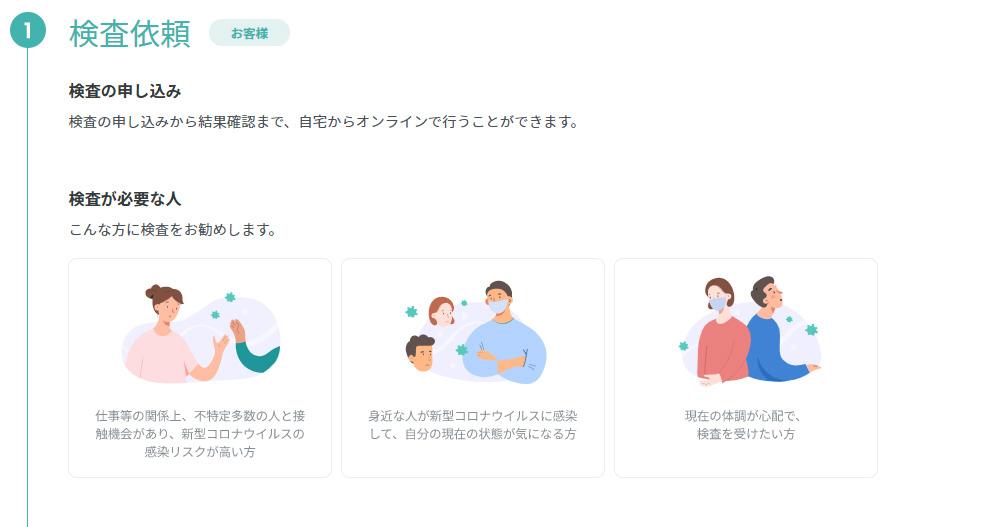 【会員さま20%オフ】 GENOPLAN ジェノプラン PCR検査キット【5個セット】