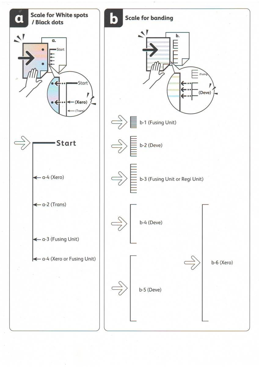 L-342/NEC MultiWriter PR-L5500■A4モノクロレーザープリンター