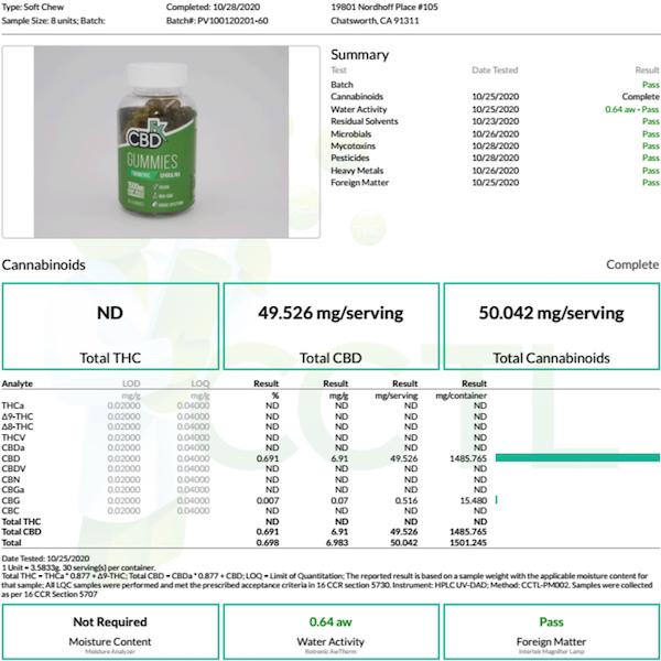 超高濃度 ブロードスペクトラム CBD25mg 配合ターメリック+スピルリナグミ - 60個入り