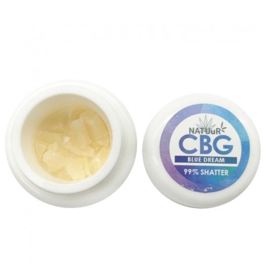 CBG Isolate